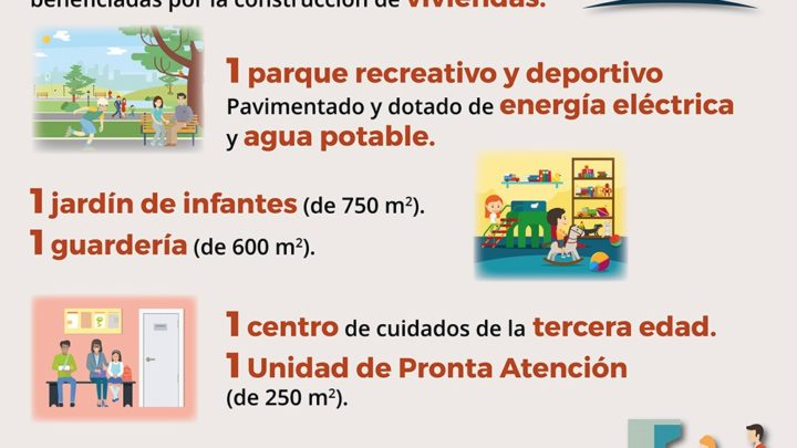 Ambicioso proyecto urbanísticoPensando en la post pandemia, Kicillof impulsa un plan de construcción de 2400 viviendas en Los Hornos